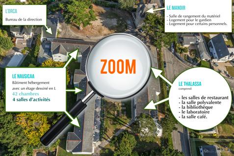 Plan_Mon-Abri_zoom1